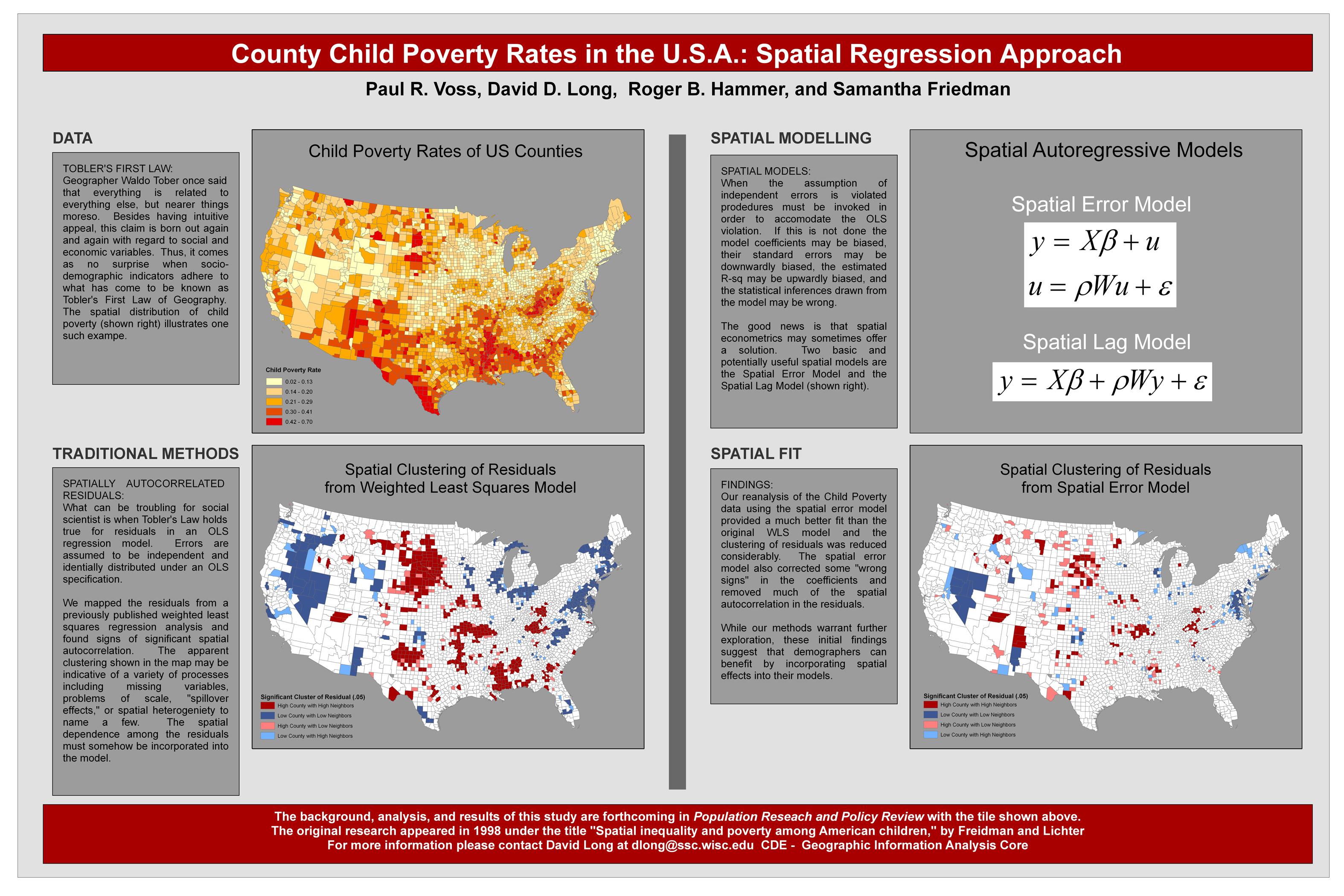 Resources - Us counties demographics